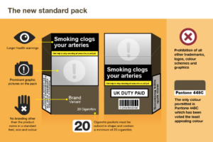 Image shows a leaflet depicting the various elements of standardised tobacco packaging